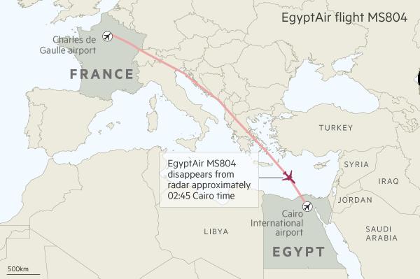 埃及政府表示,他们正在他们认为飞机坠落的地中海海域展开搜索,但没有透露飞机失踪原因。当时所在地区的天气晴朗,因此飞机失踪的原因有可能是人为或者灾难性机械故障。 埃及航空随后表示,军队搜救部门通知他们曾在当地时间凌晨4:26分收到呼救信号。 该航空公司没有明确这是否是飞机的自动定位信标发出的信号,自动定位信标会在飞机失事时启动。 涉事飞机是一架空客(Airbus)A320,与所有现代飞机一样,这种机型有着良好的安全记录。这是埃及航空今年遭遇的第二次事故。今年3月,一架从亚历山大飞往开罗的国内航班遭到劫持,