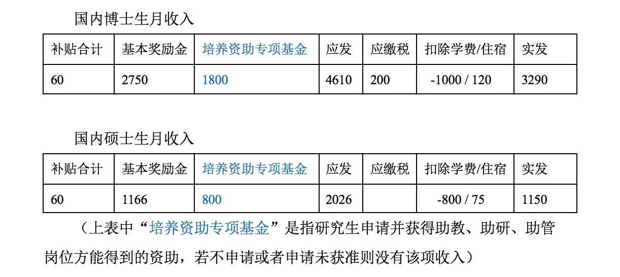 北京赛车如何看懂走势:我们究竟是有钱还是没钱?