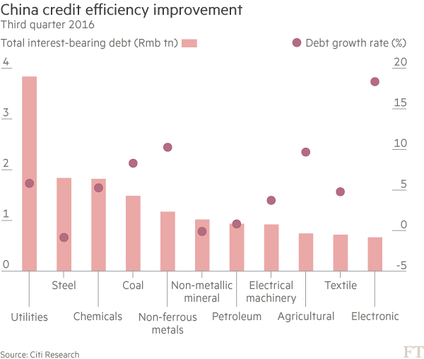 难怪,在香港上市的内地企业――H股仍是购买中国公司股票的最普遍方式――的预期市盈率只有可怜的8倍,相比之下,涵盖更广的MSCI明晟亚太指数(MSCI Asia-Pacific)的市盈率为15倍。