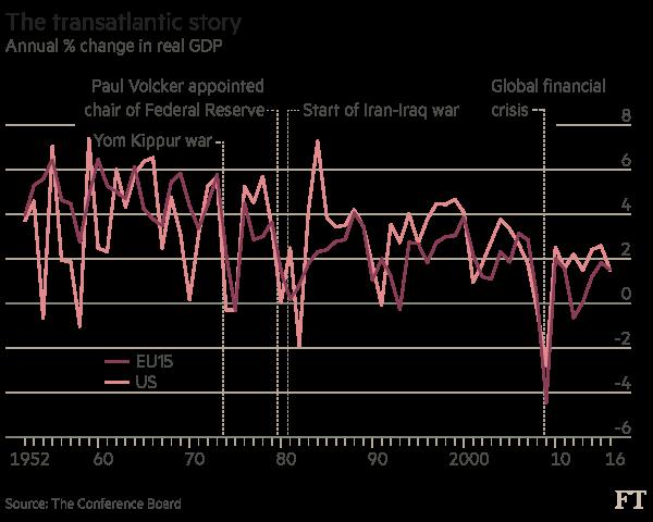 全球增长面临的风险 - 華安 - ceo.lin的博客