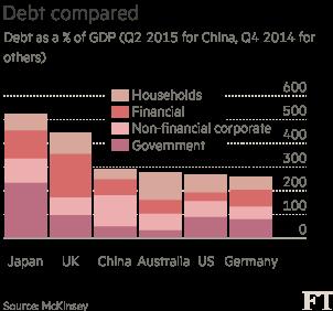 英国《金融时报》首席经济评论员 沃尔夫 :中国经济结构转型尚未开始