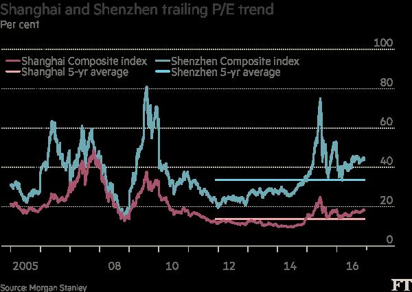 """景顺(Invesco's)除日本以外亚洲地区首席投资官萧光一(Mike Shiao)说:""""我们承认整体负债水平很高,但我们认为短期不存在发生危机的紧迫风险。""""他指出大部分中国债务从本地筹资的特点,以及银行业通过低风险家庭贷款分散企业贷款风险的努力。"""