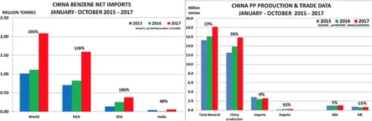 中国治污行动对全球经济有何影响?