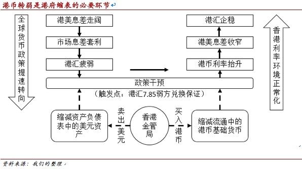 皇家彩票网投信誉平台:港币无畏更无惧