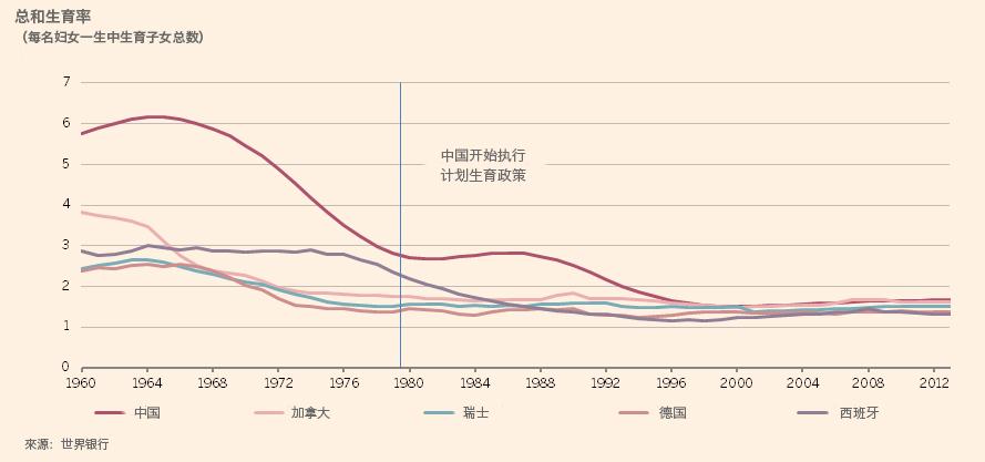 人口结构_韩国人口结构